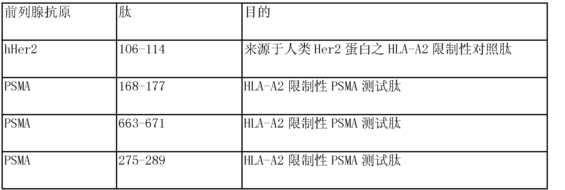 Figure CN104284674AD00731