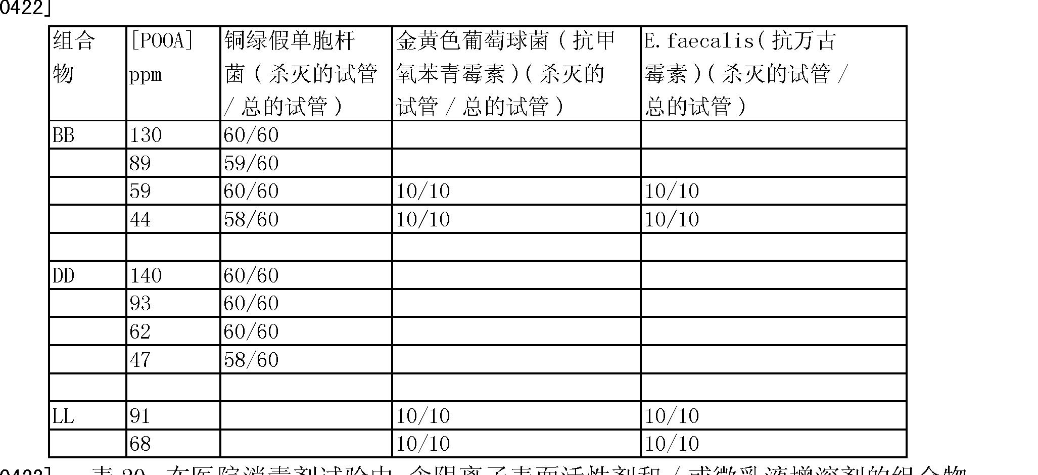 Figure CN1909808BD00552