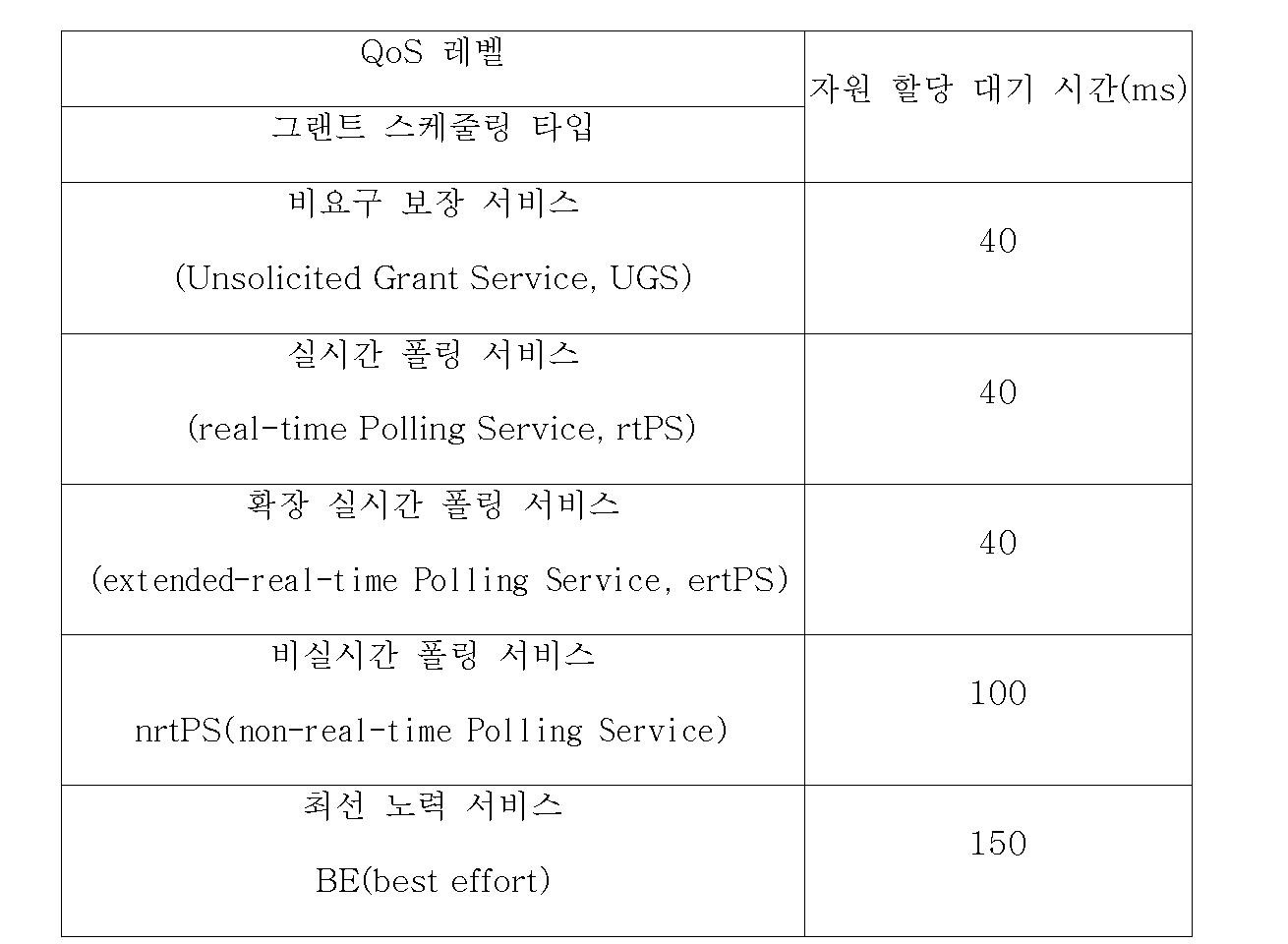 Figure 112009020075265-pat00001