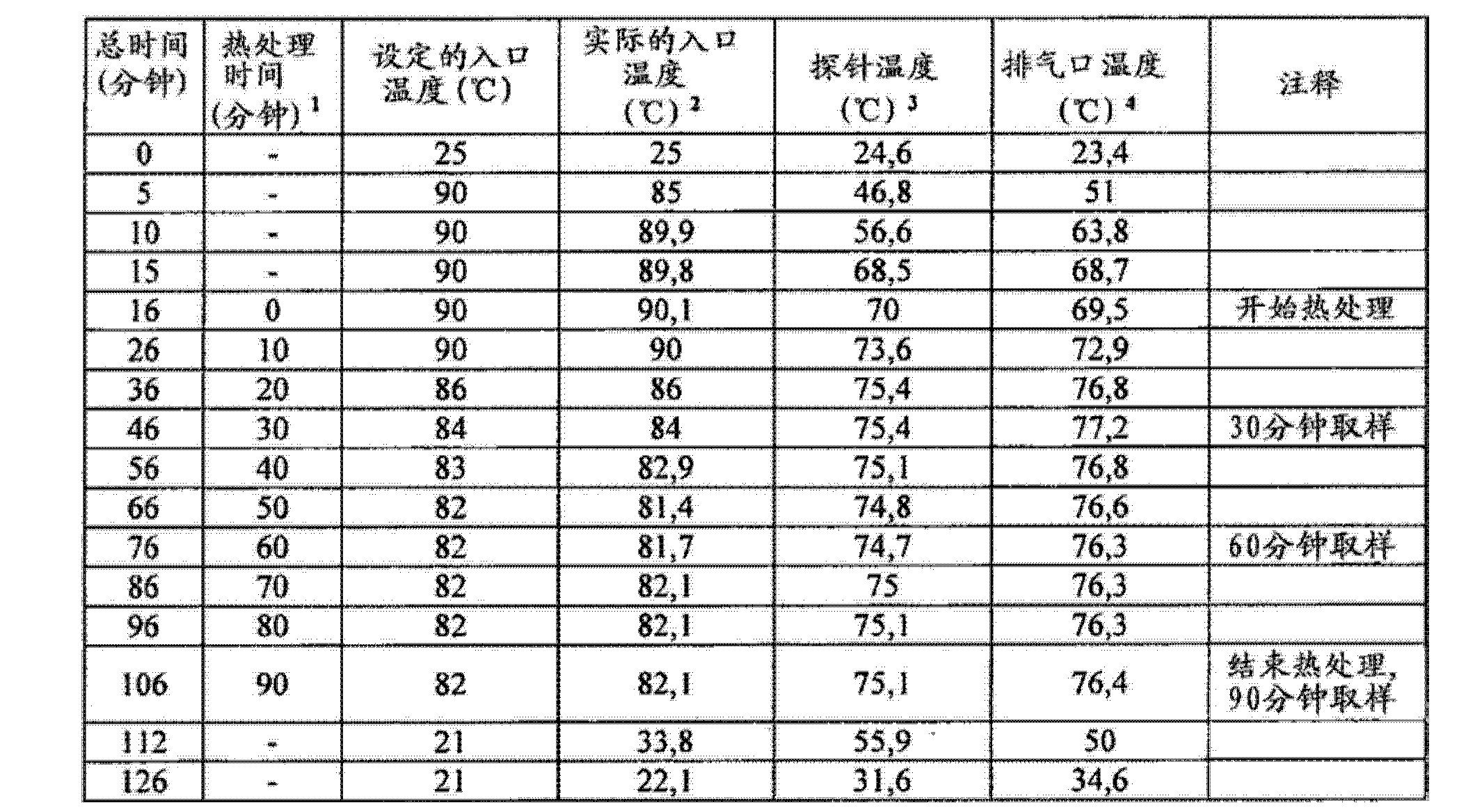 Figure CN102657630BD00862