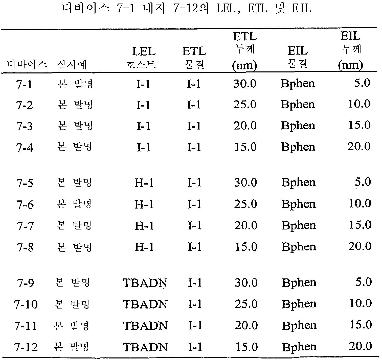 Figure 112008074411380-pct00083