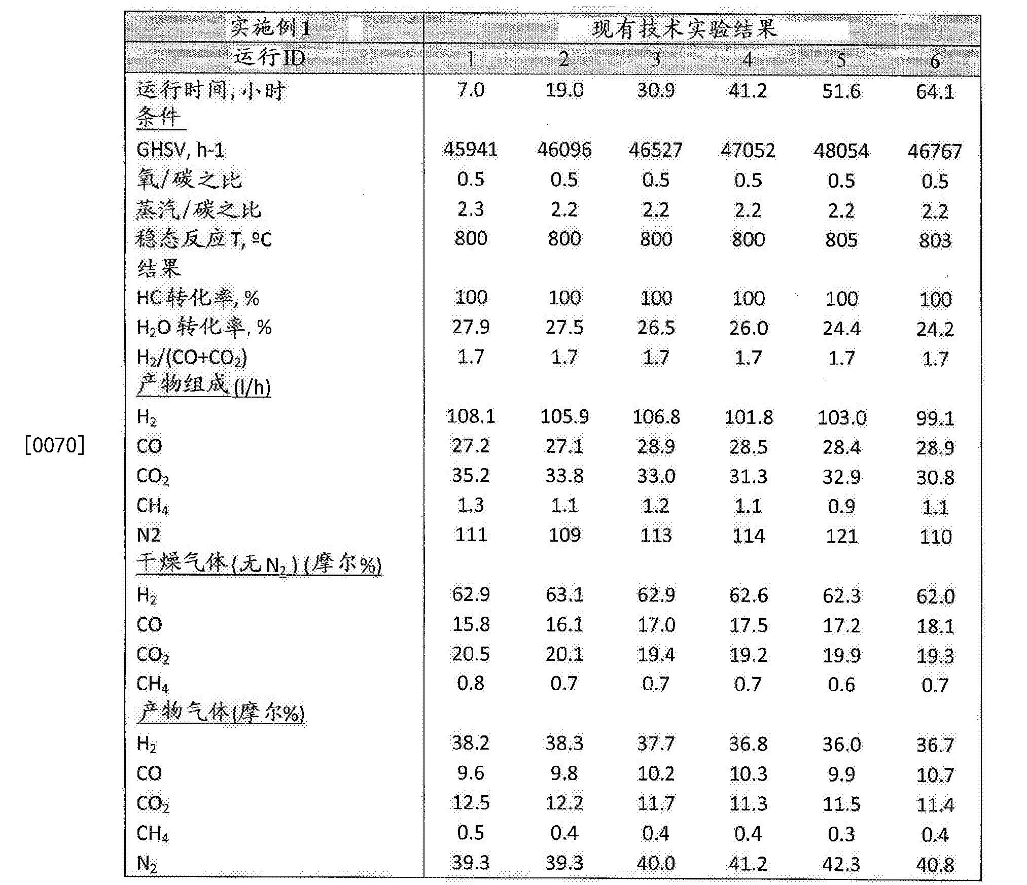 Figure CN105555707BD00111