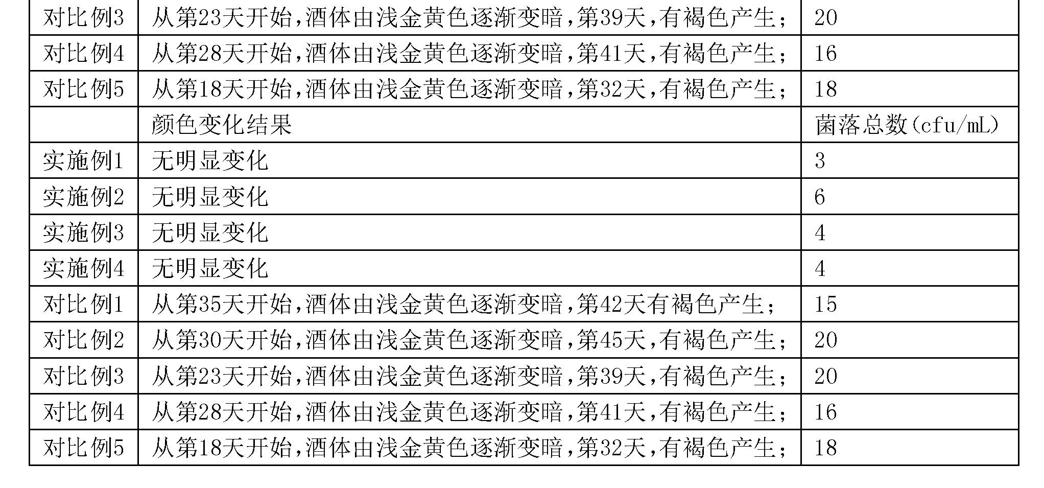 Figure CN104911058BD00071
