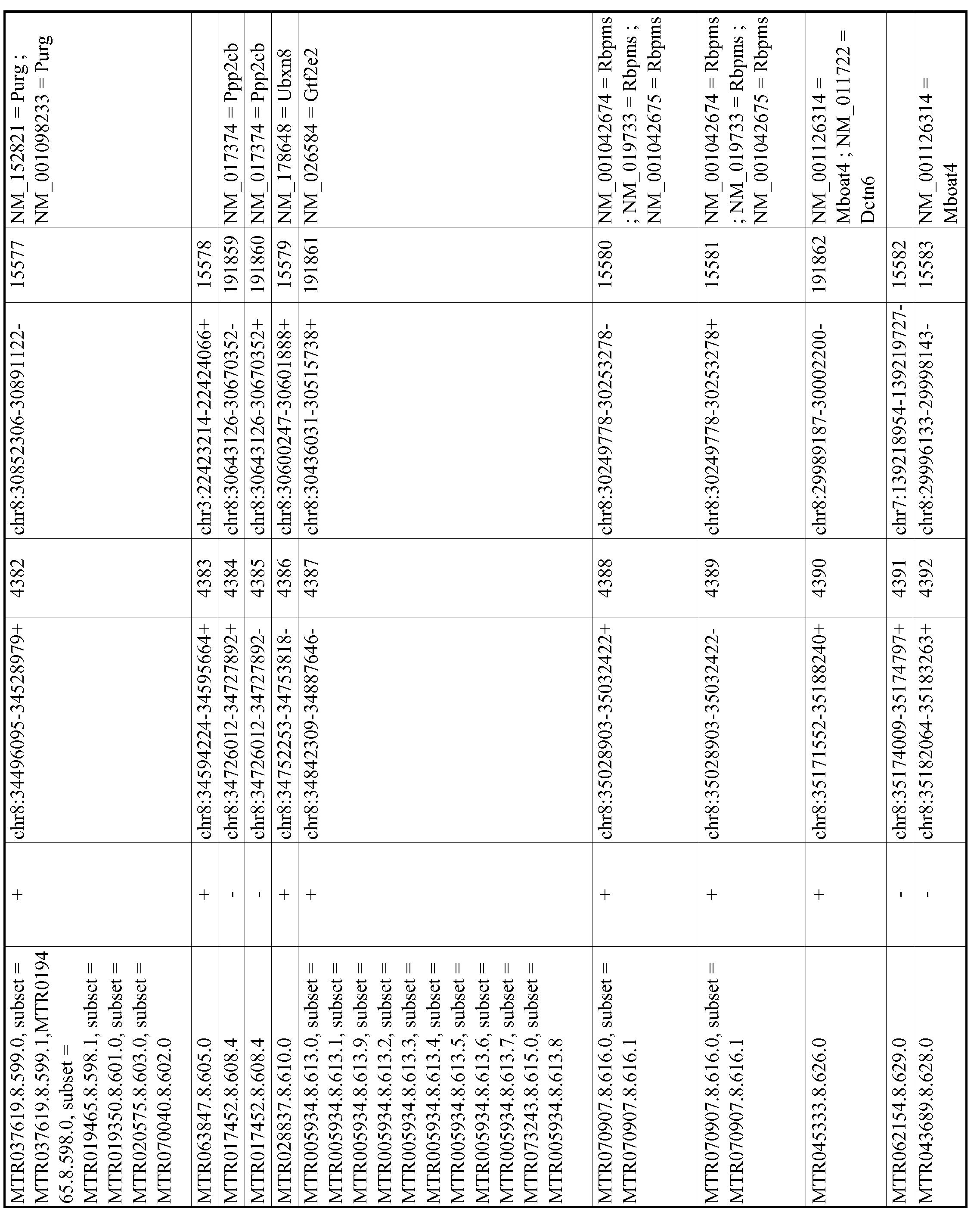 Figure imgf000820_0001