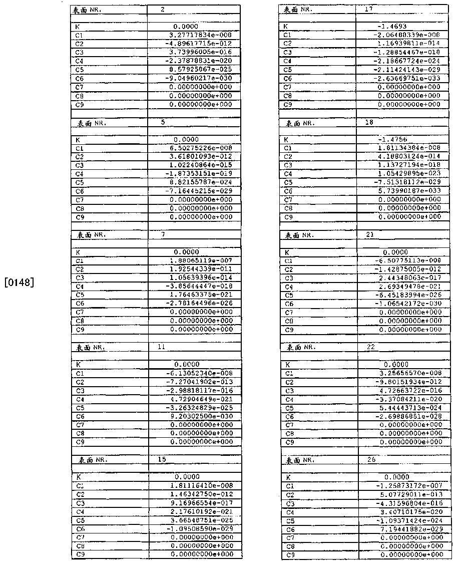 Figure CN102207691BD00232