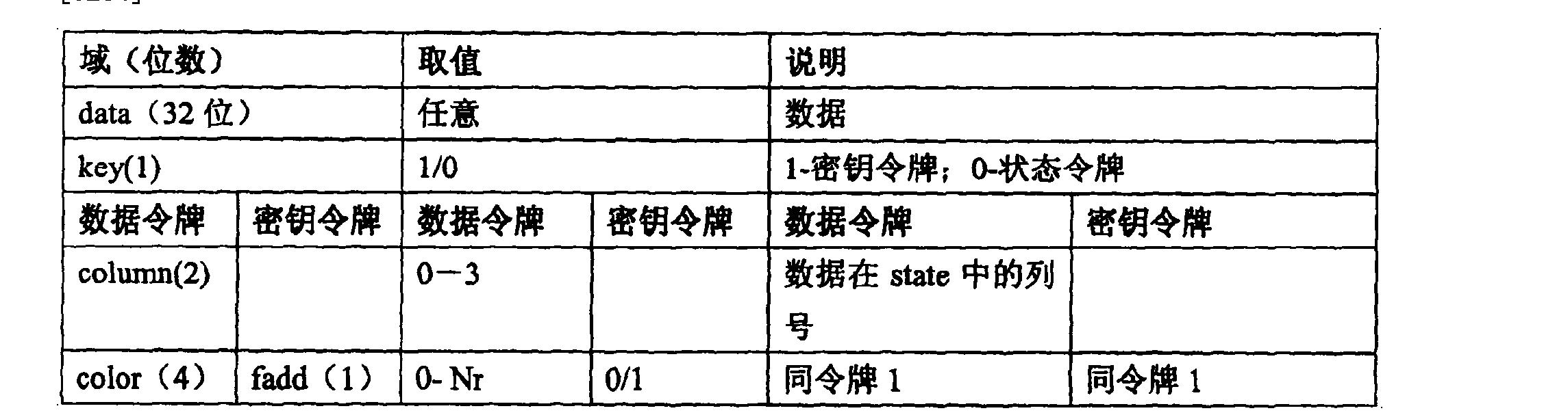 Figure CN1761185BD00322