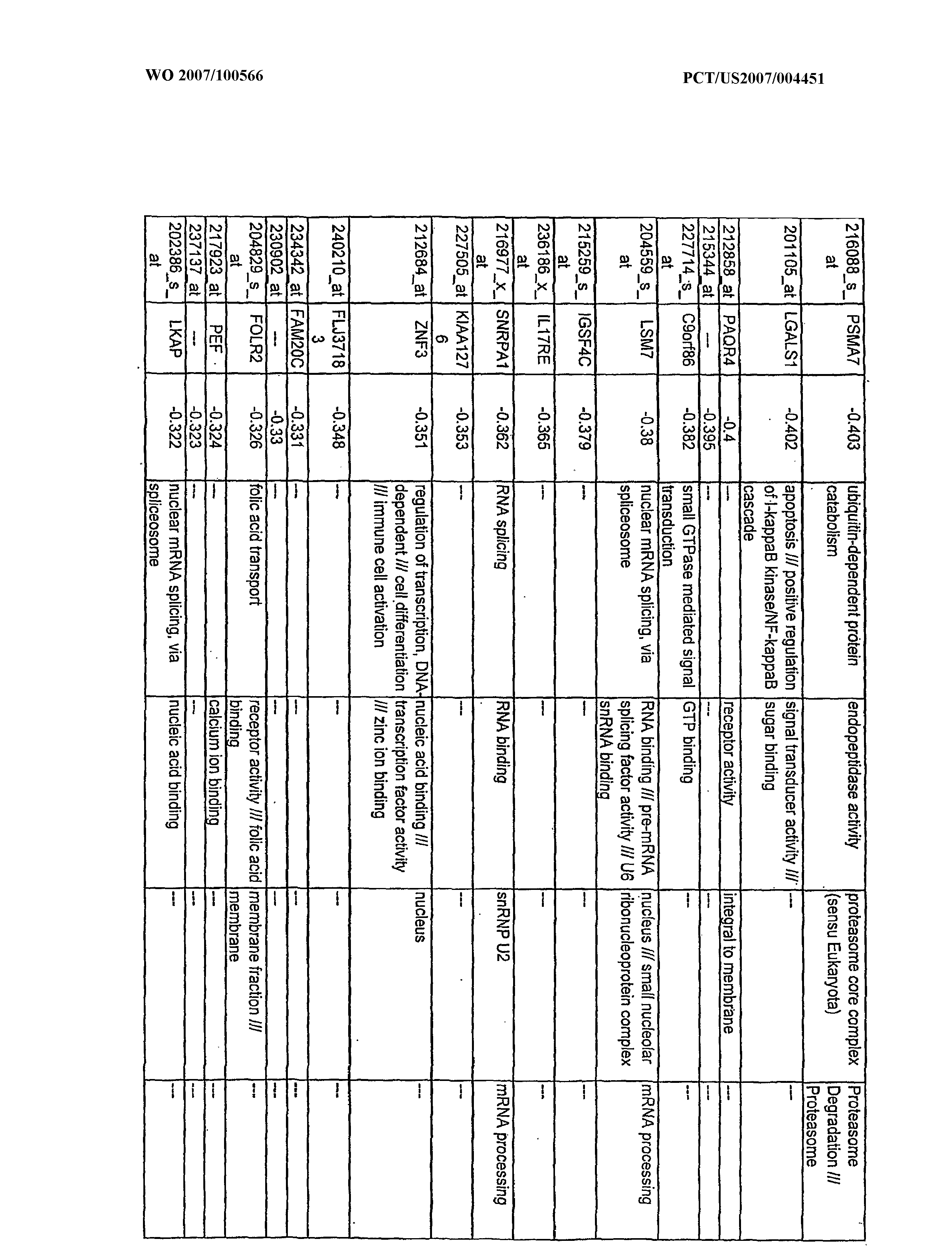Figure imgf000329_0001