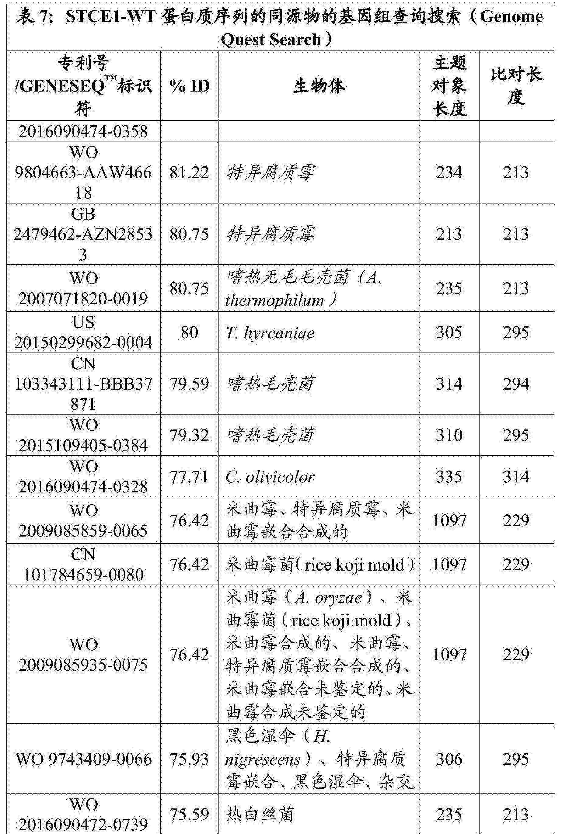 Figure CN108699543AD00381