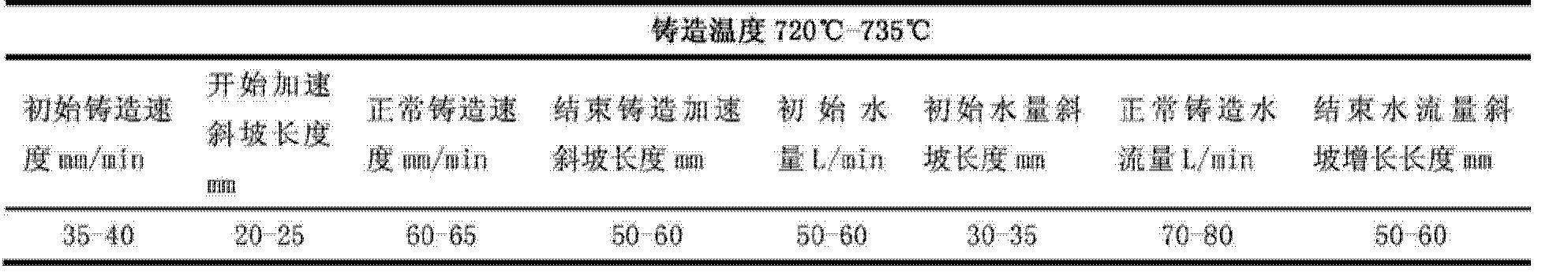 Figure CN102978488BD00061