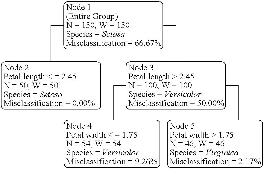 Figure US20050273430A1-20051208-C00001