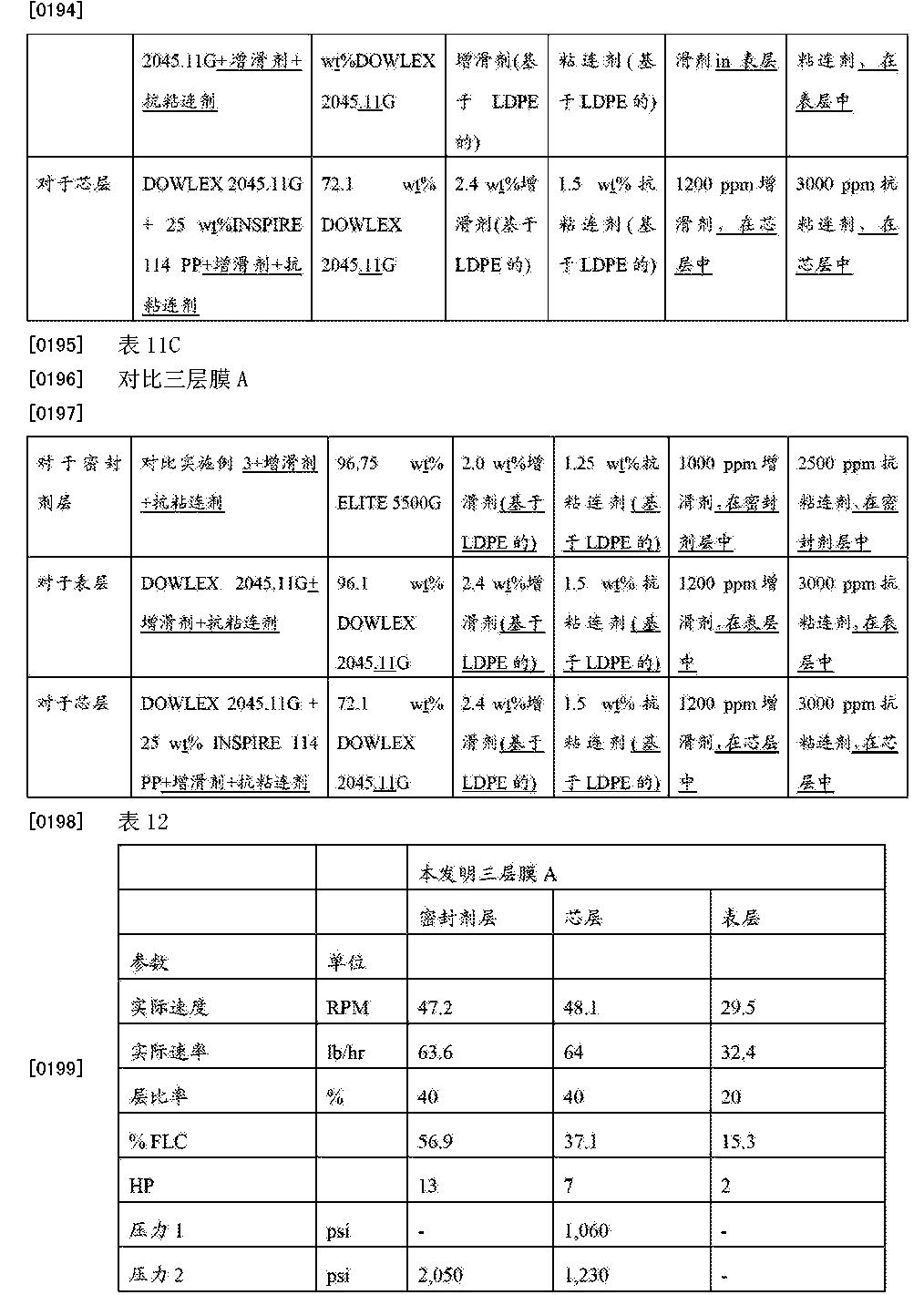 Figure CN103038281BD00331