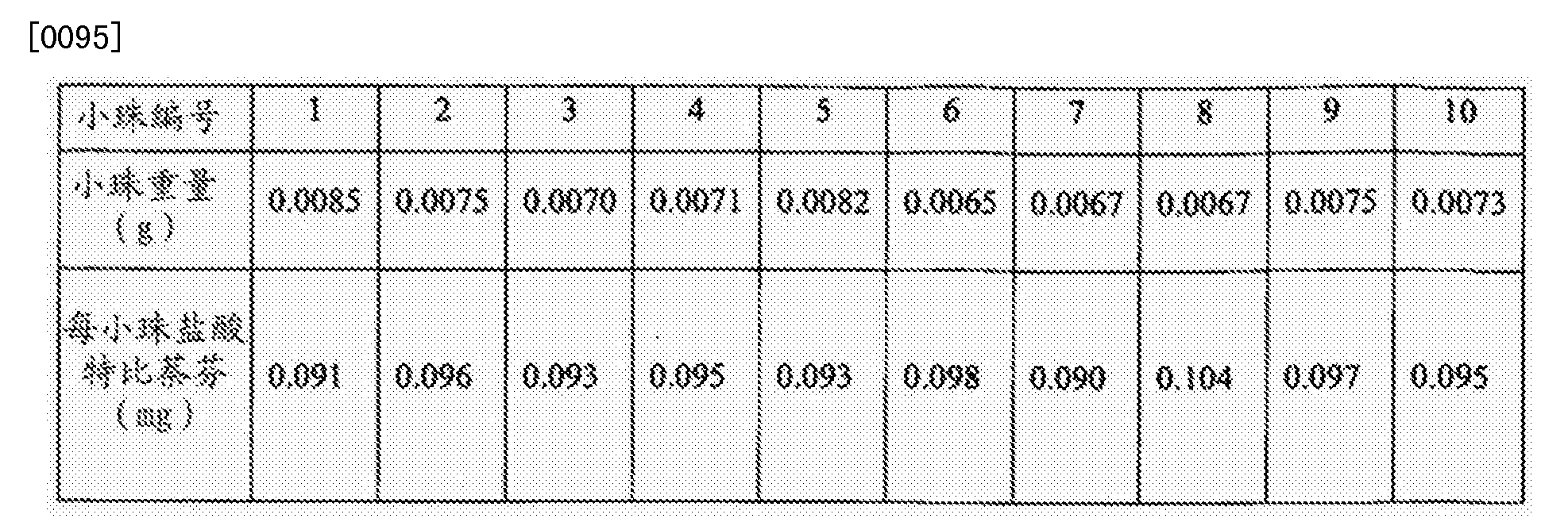 Figure CN105125529AD00151