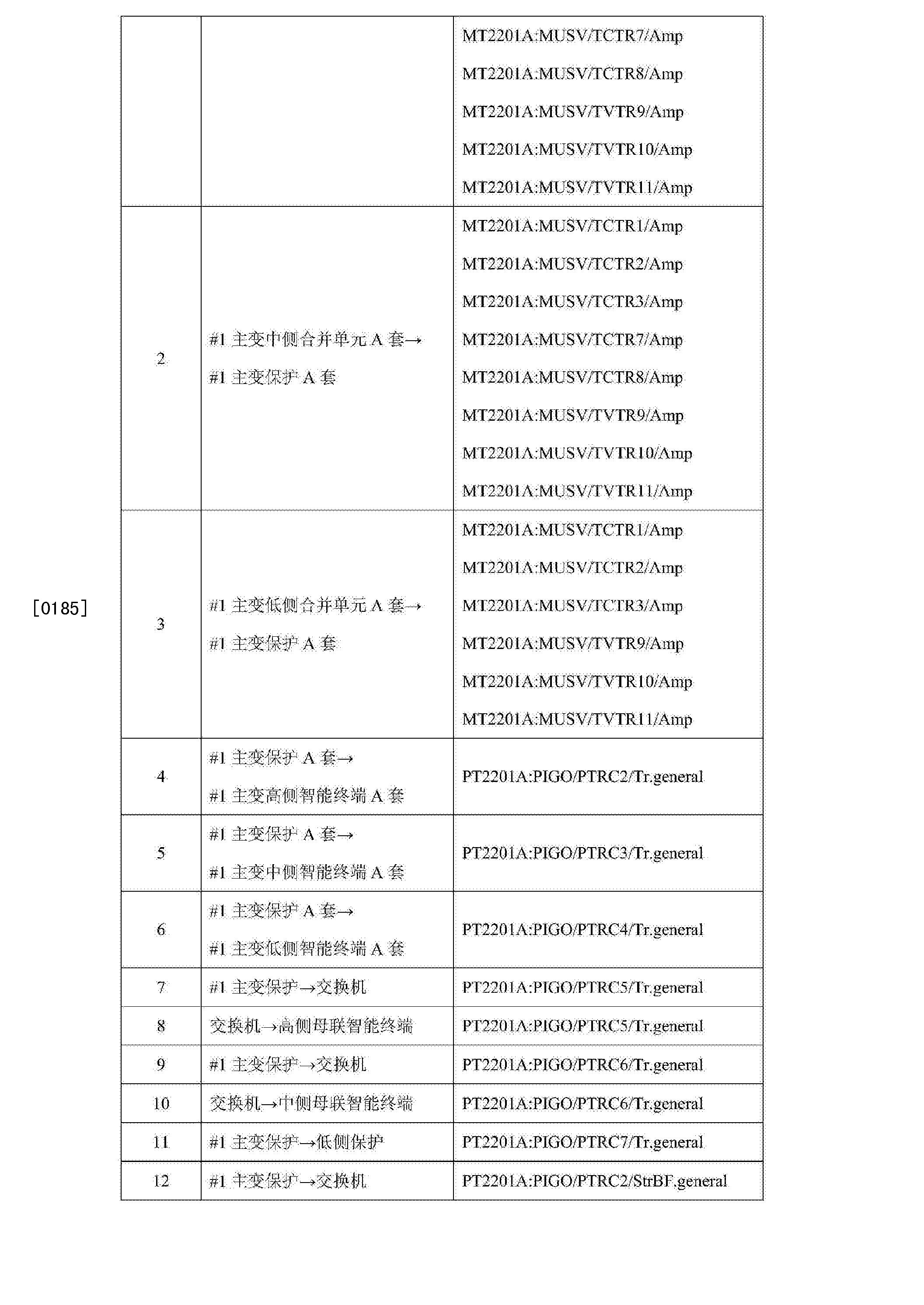 Figure CN105573283AD00311