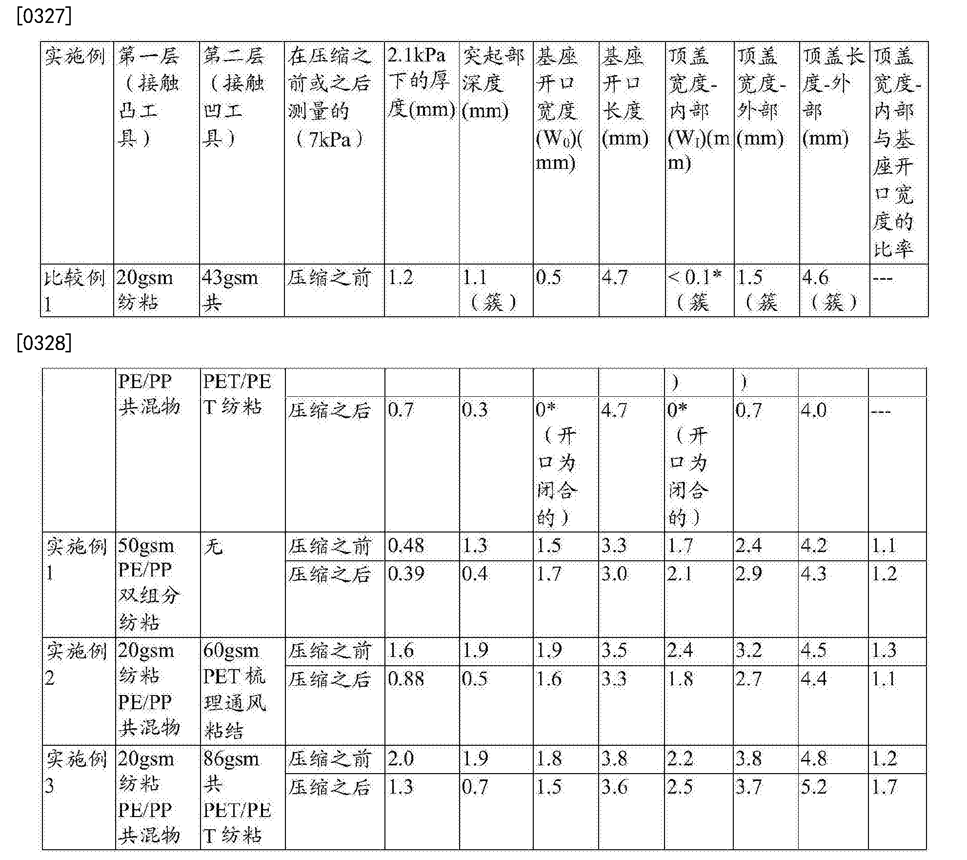 Figure CN106794100AD00441
