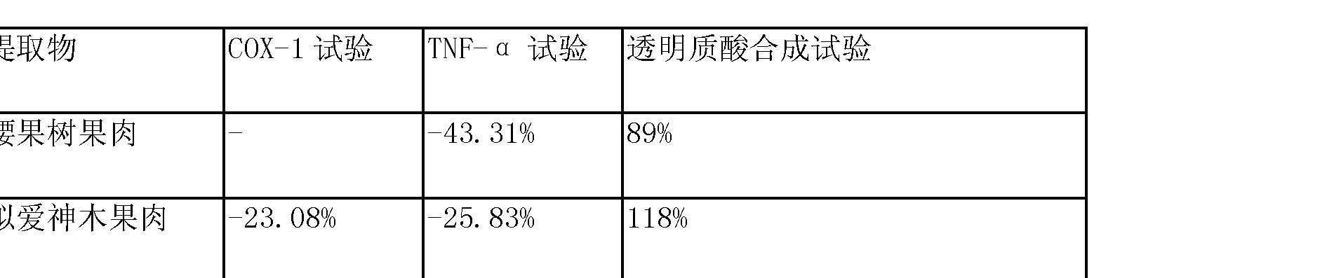 Figure CN103442691AD00191