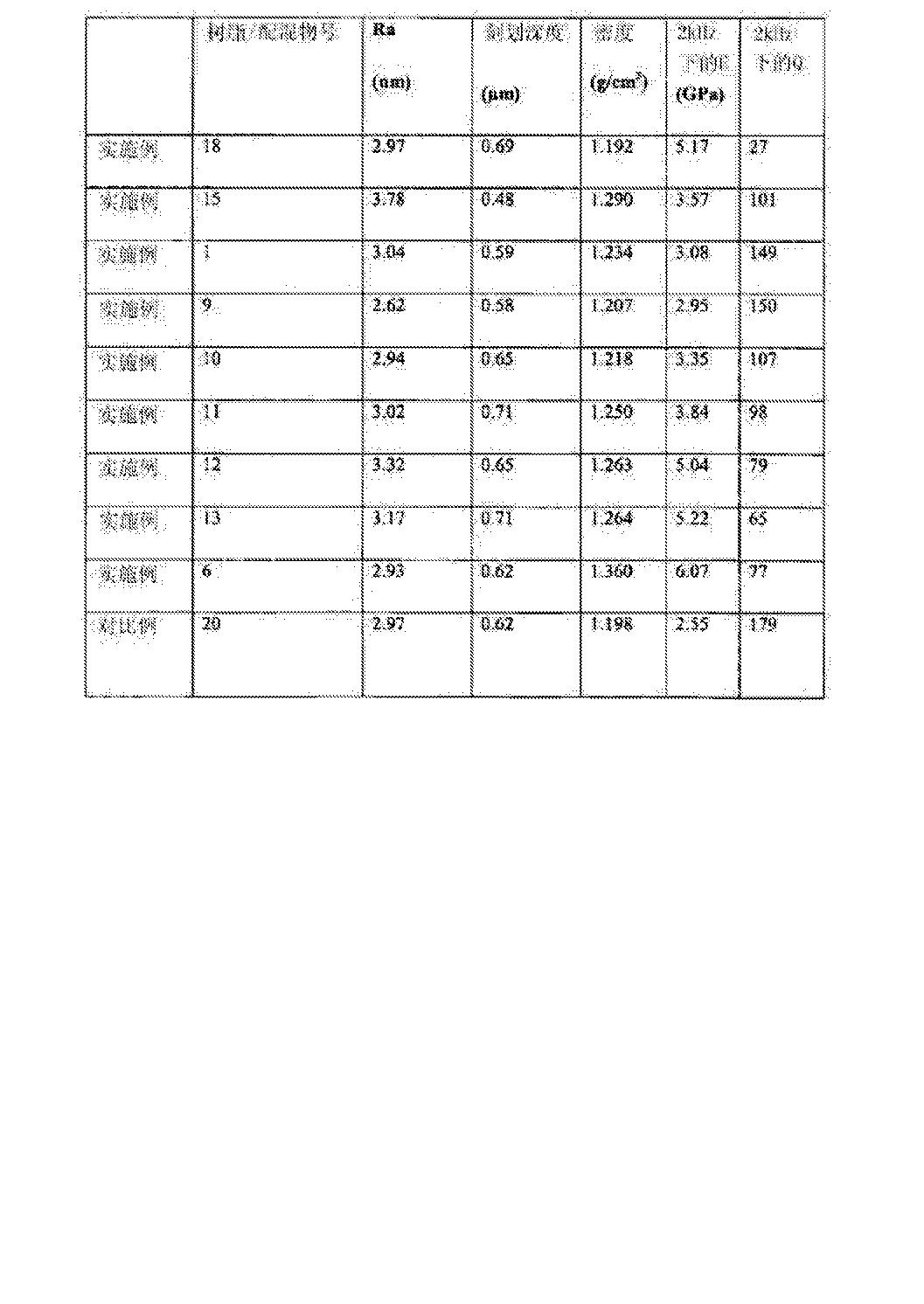 Figure CN102576557BD00291