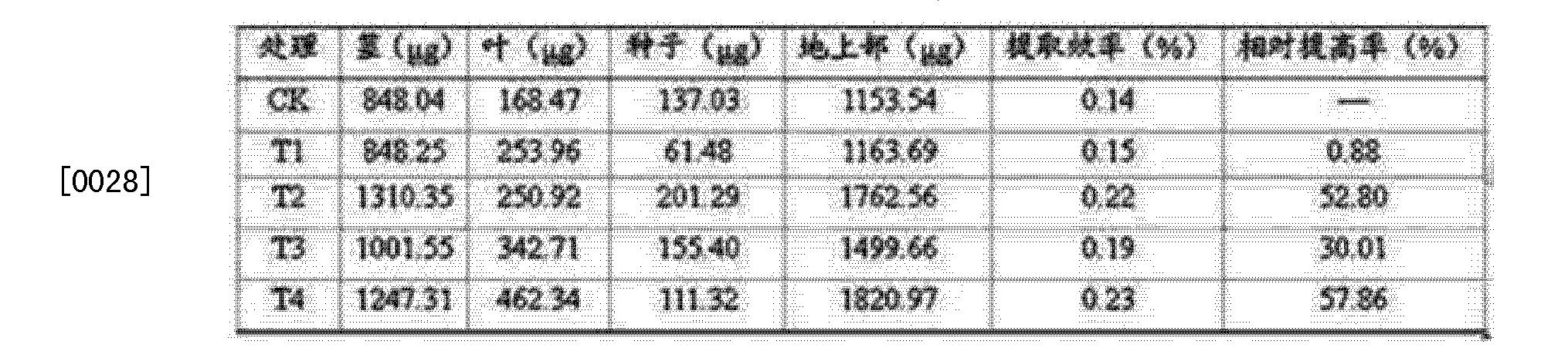 Figure CN102580989BD00052