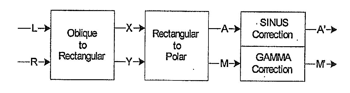 Figure 112006058902543-pct00008