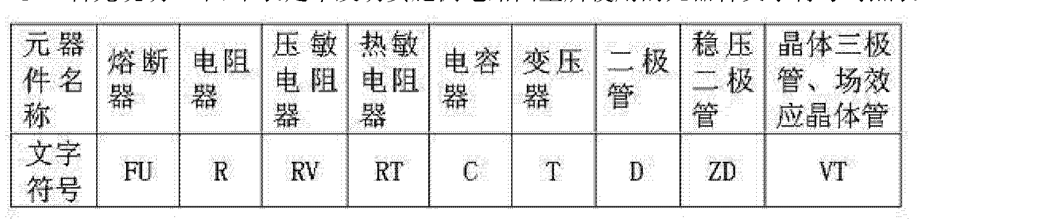 Figure CN102758715AD00081