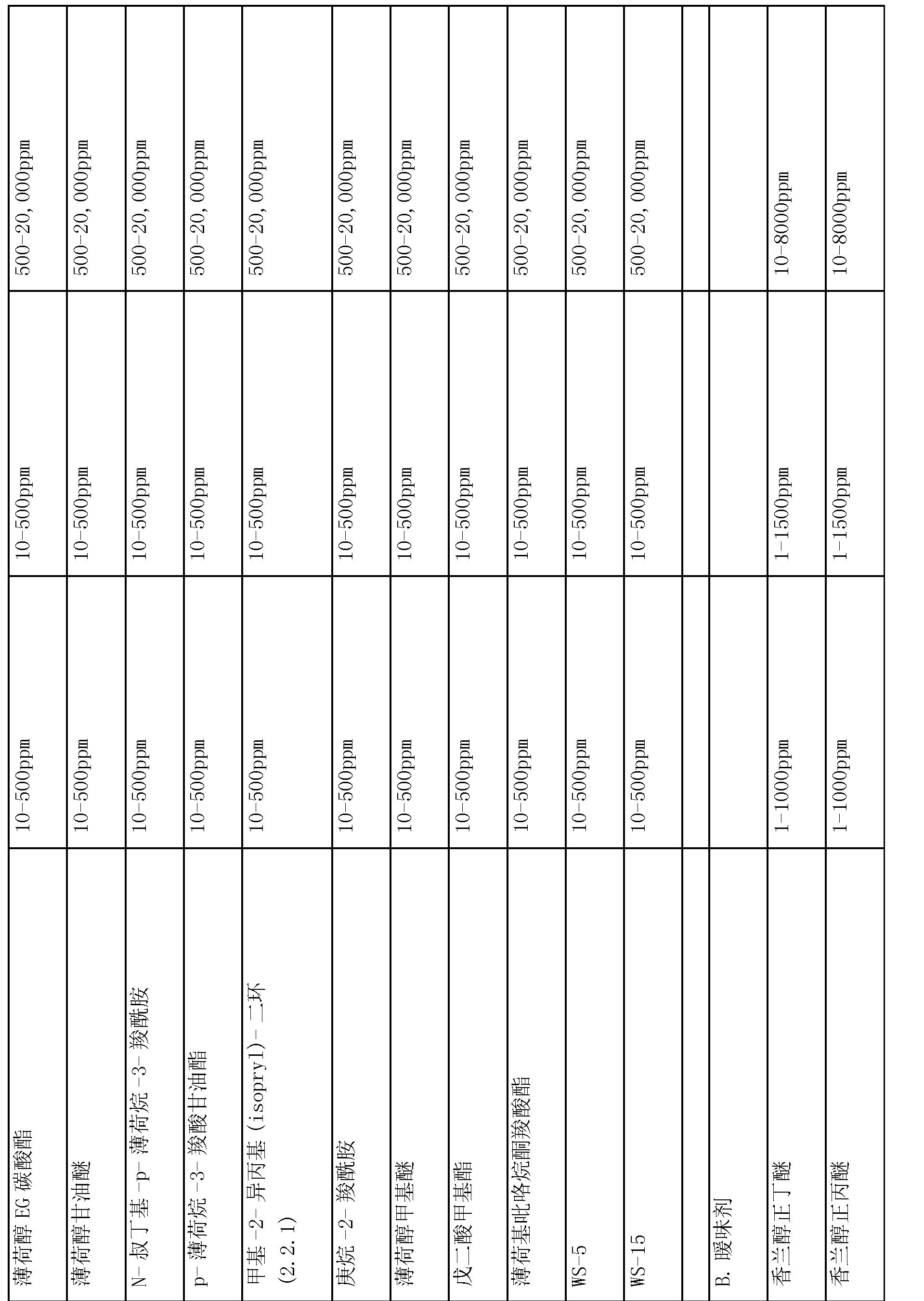 Figure CN101511202BD00461