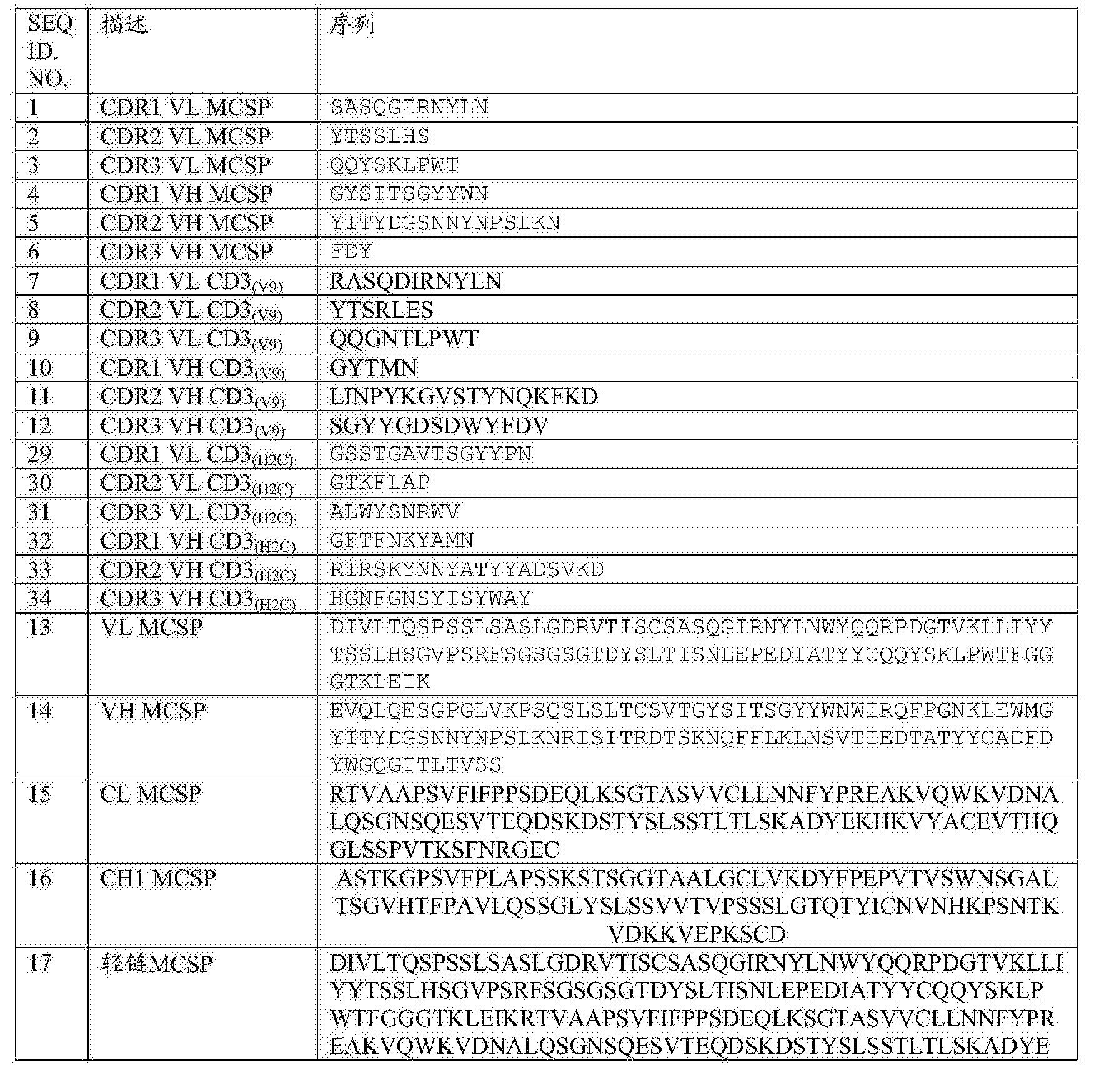 Figure CN103889452BD00561