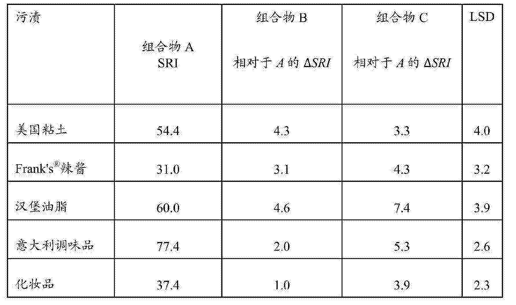 Figure CN105073966BD00411