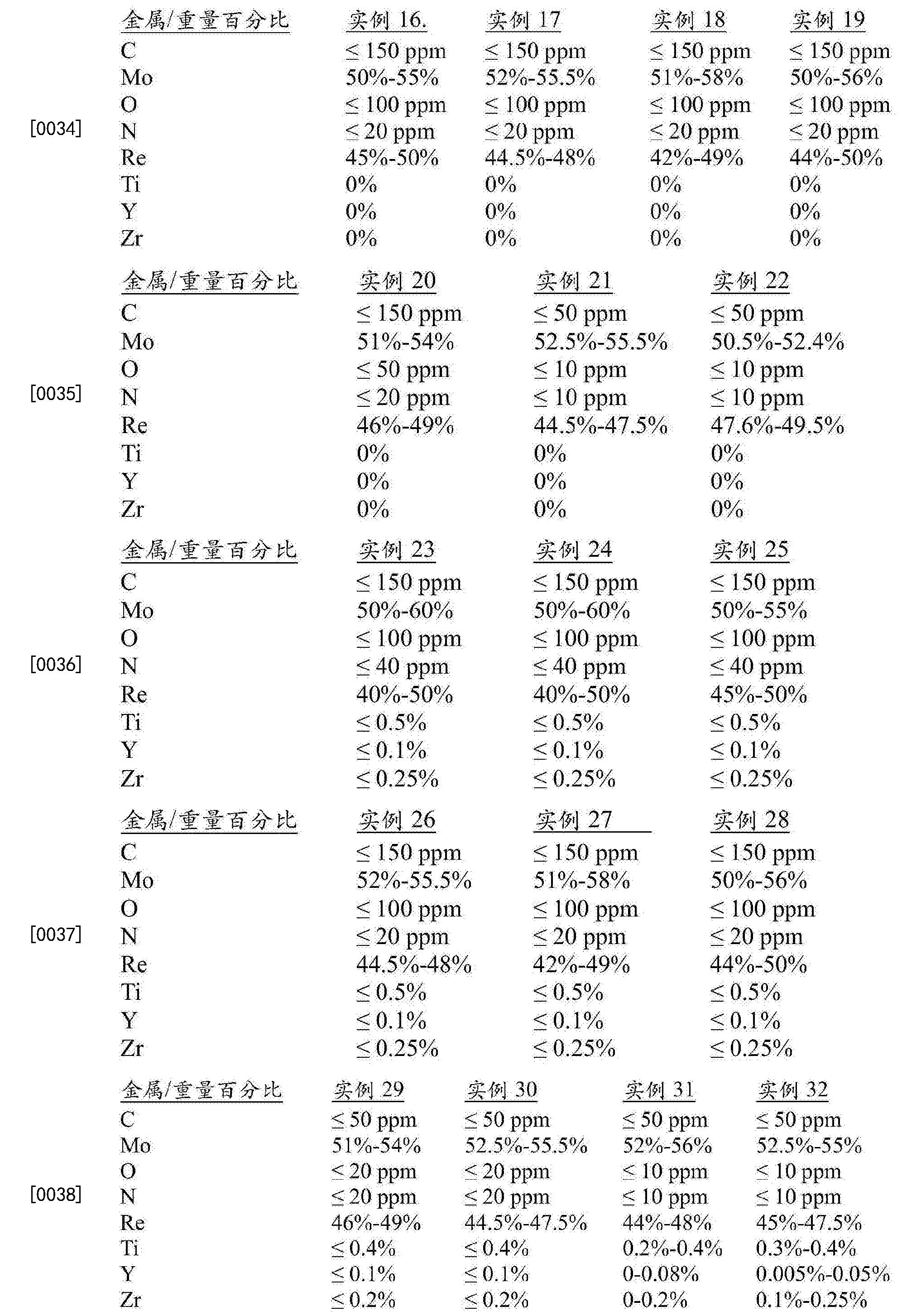 Figure CN105247092BD00181