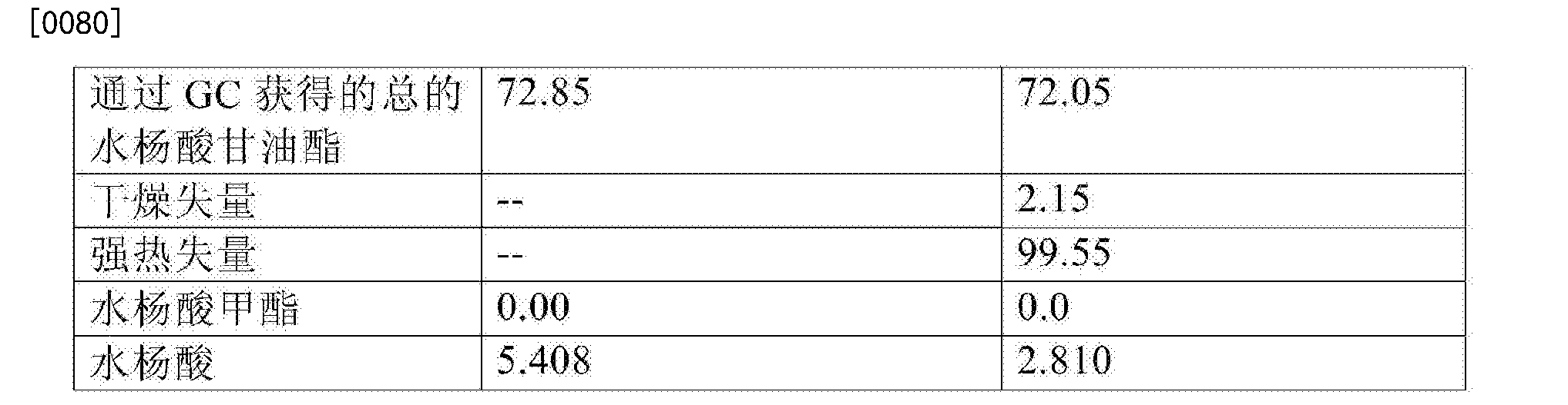 Figure CN105142400BD00181