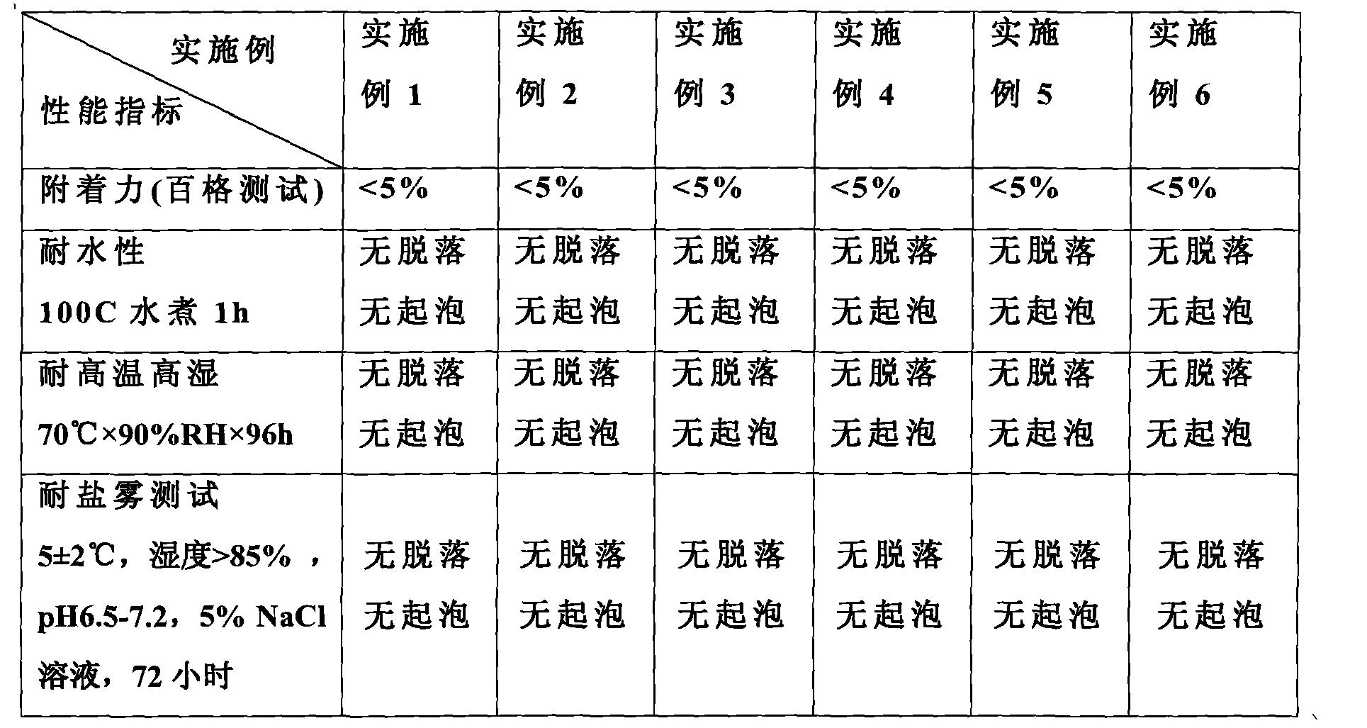 Figure CN101696332BD00082