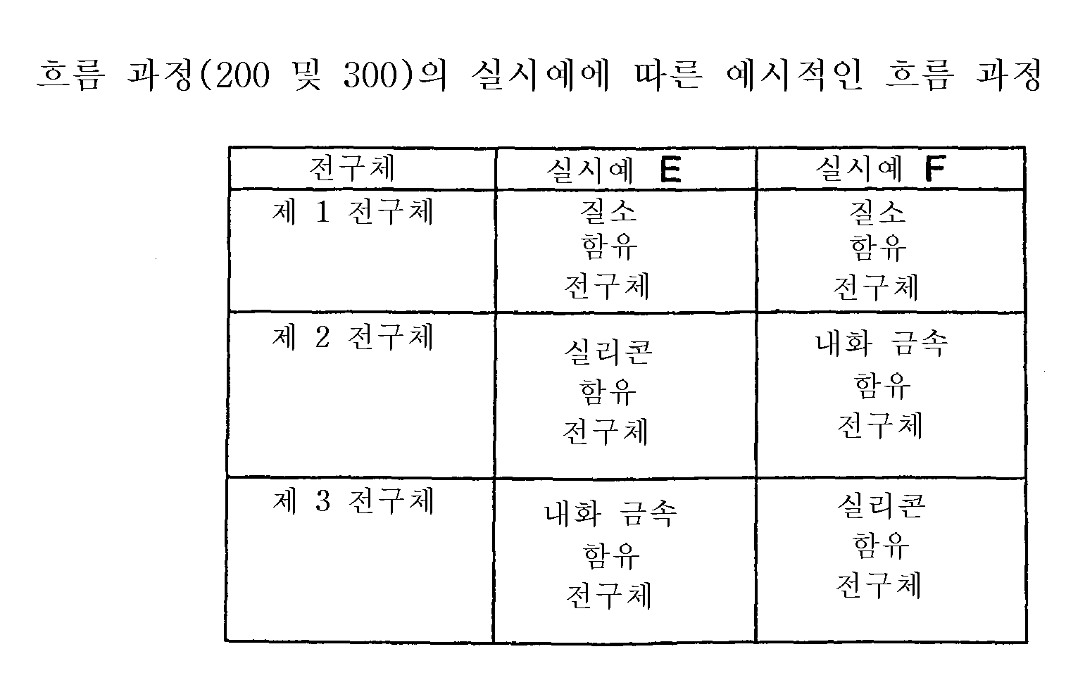Figure 112004024430124-pct00002