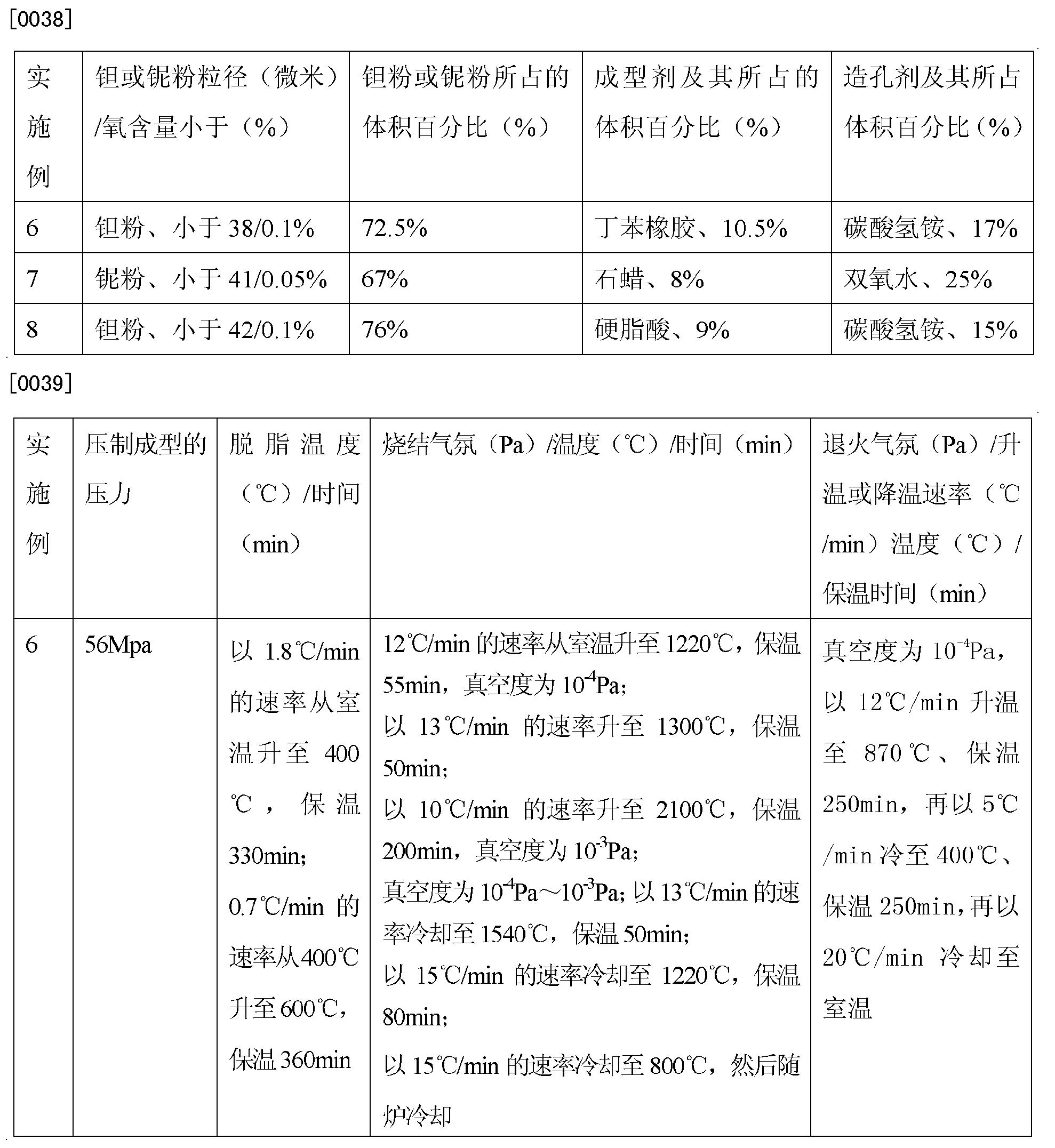 Figure CN102796903BD00081