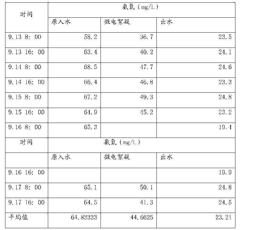 Figure CN104926046AD00121