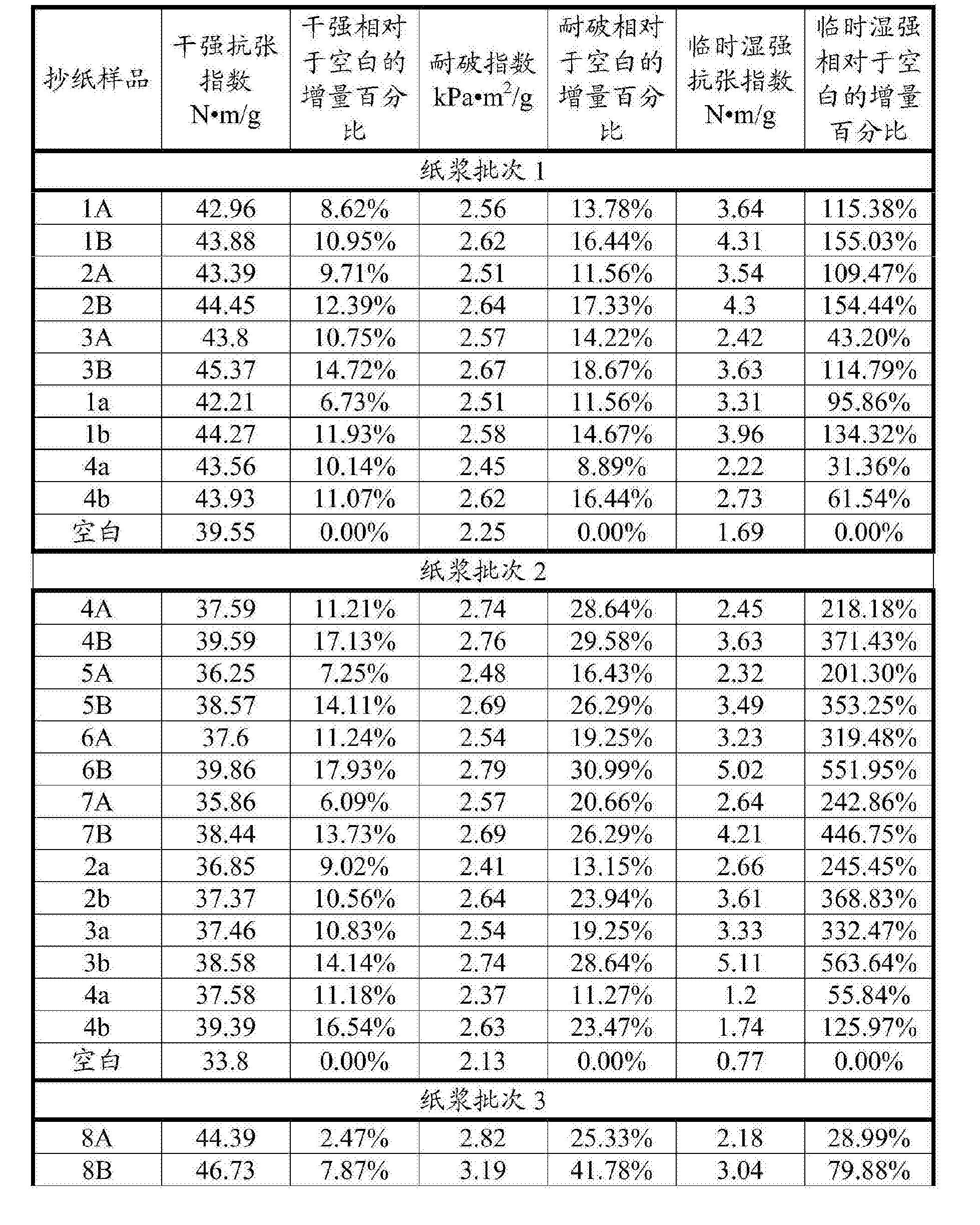 Figure CN104452463BD00181