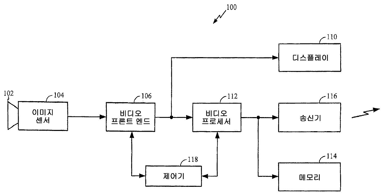 Figure R1020077028121