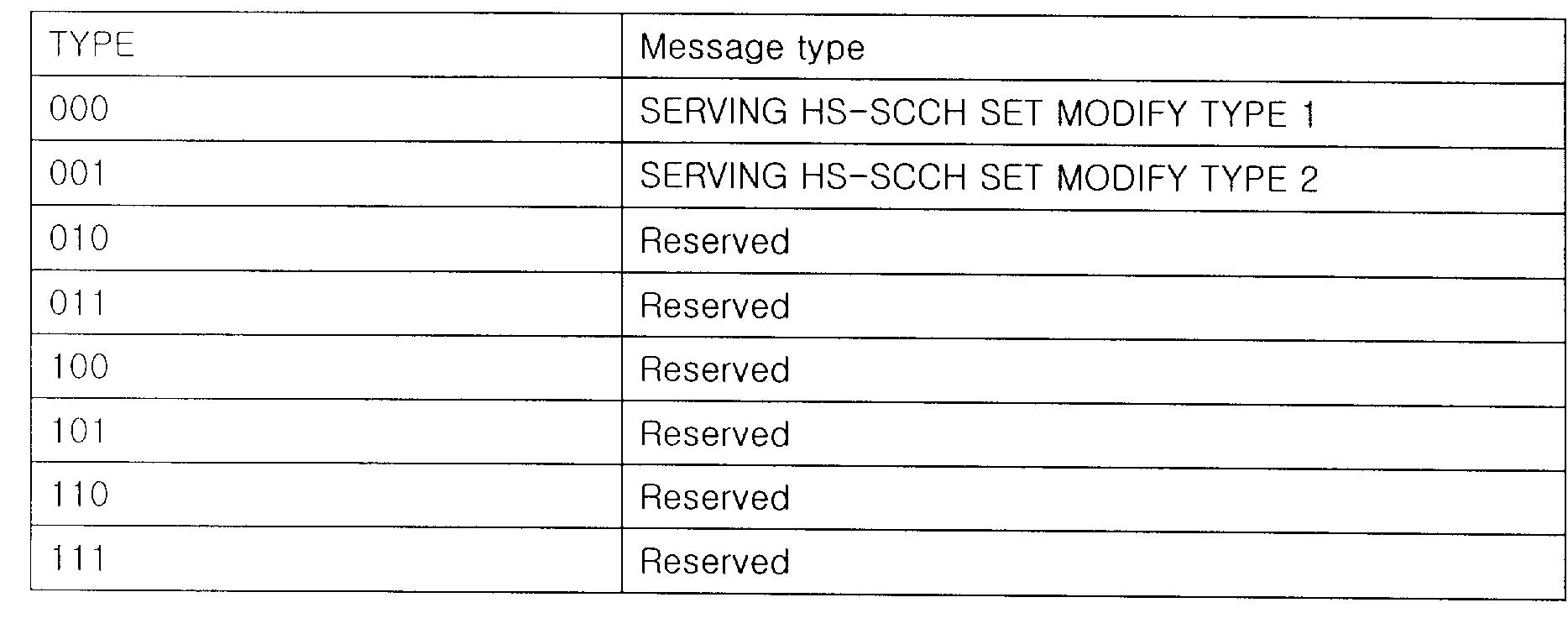 Figure 112003004231355-pat00004
