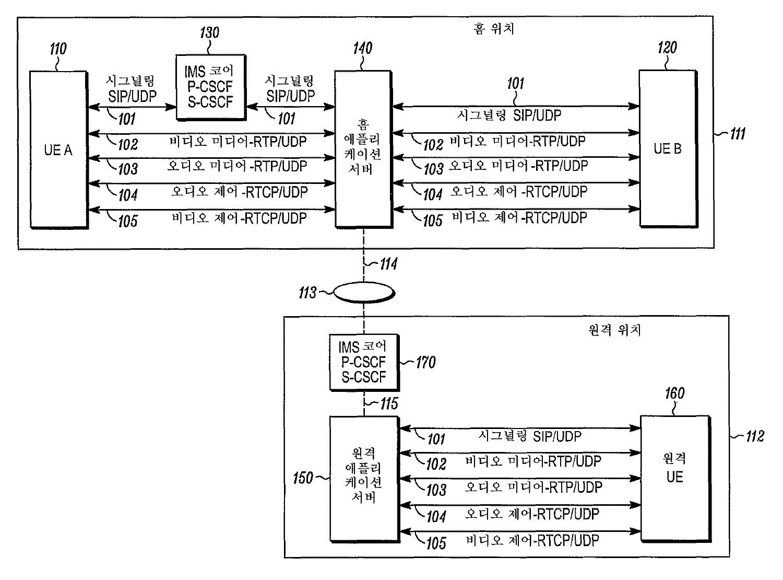 Figure R1020077012456