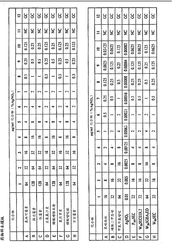 Figure CN102223876AD01091