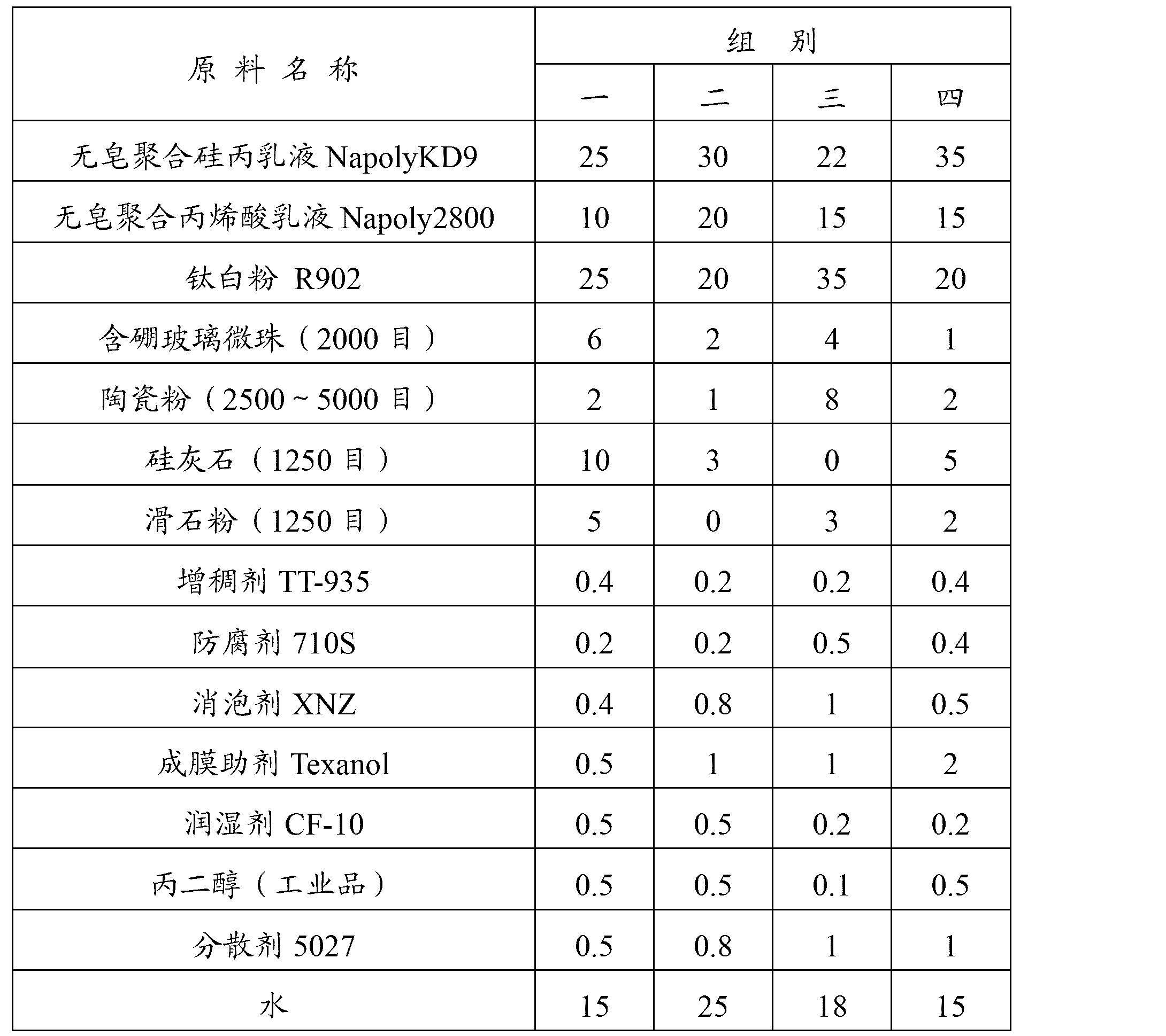 Figure CN101735700BD00071