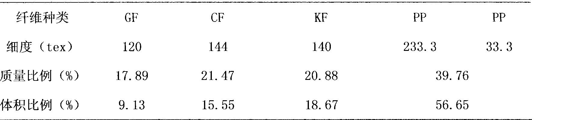 Figure CN102152554AD00102
