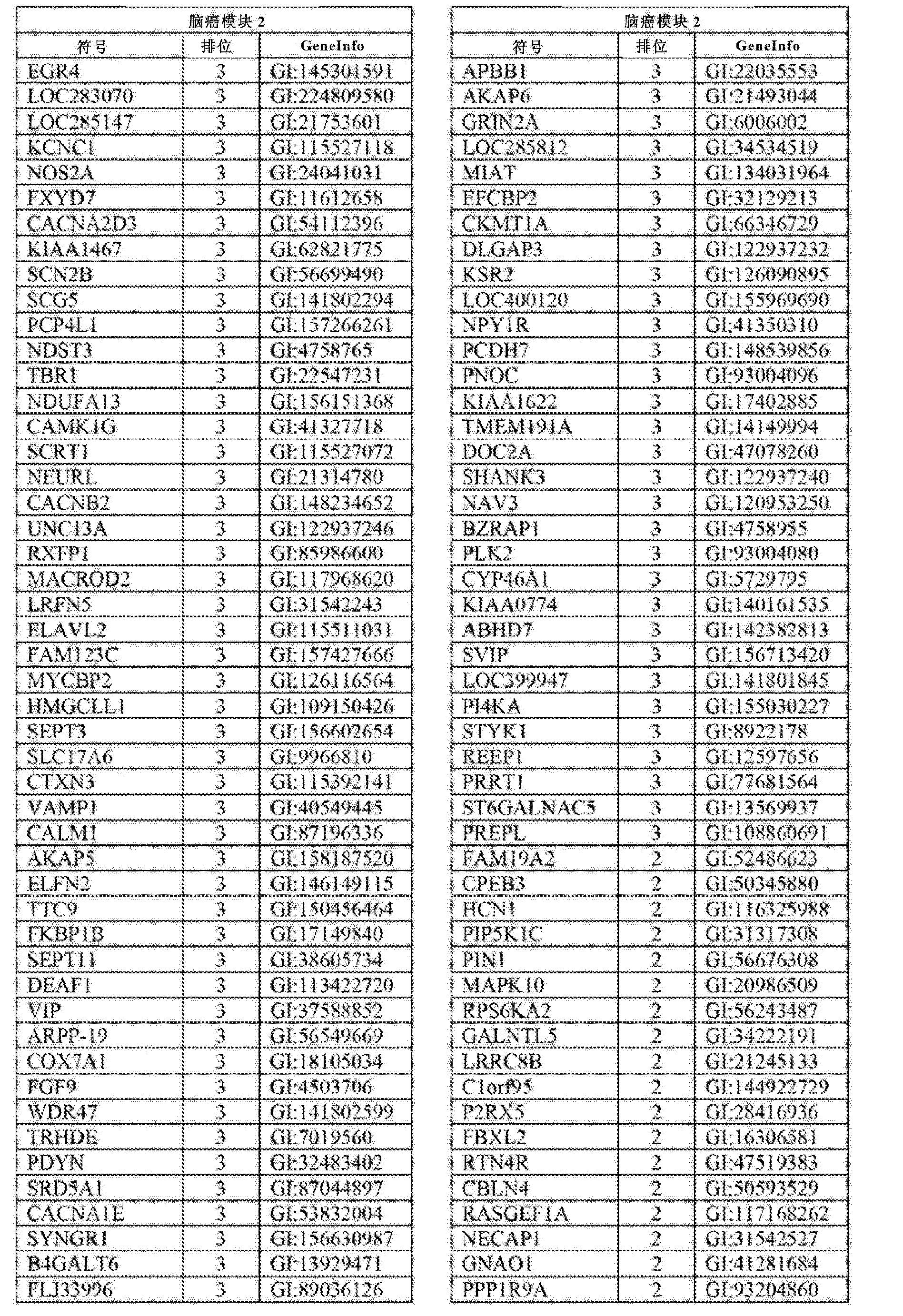 Figure CN102858999AD00361