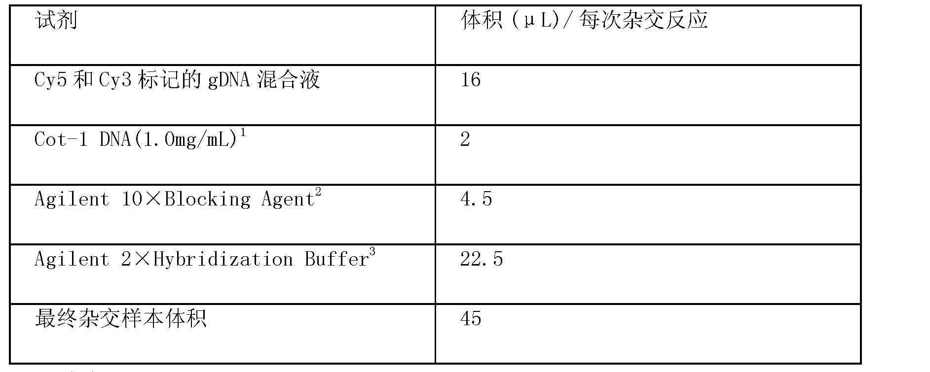 Figure CN102559872BD00061