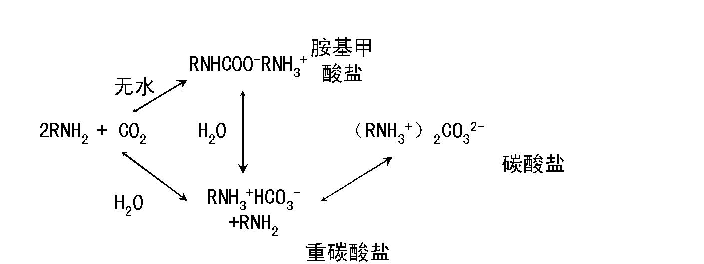 Figure CN102198360AD00061