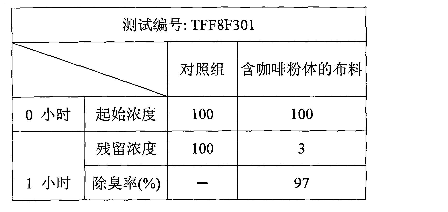 Figure CN101994258BD00072