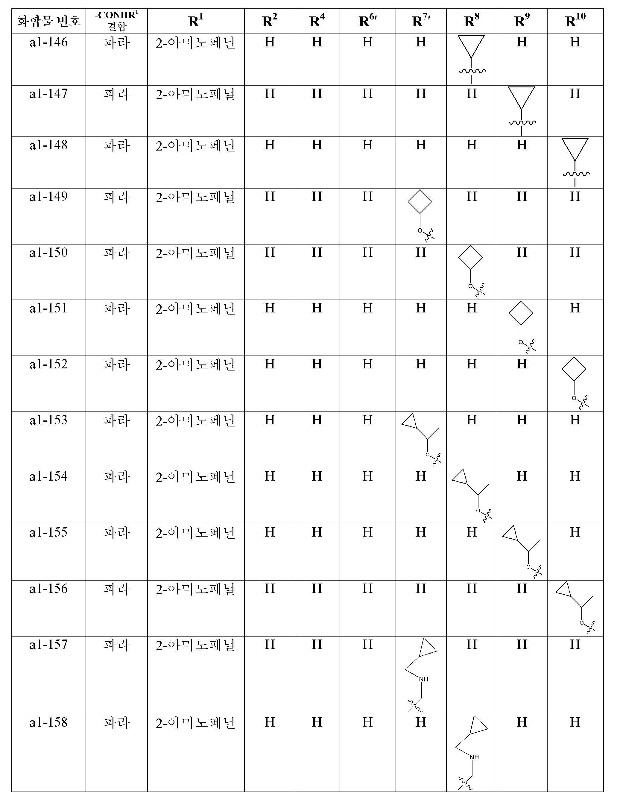 Figure pct00038