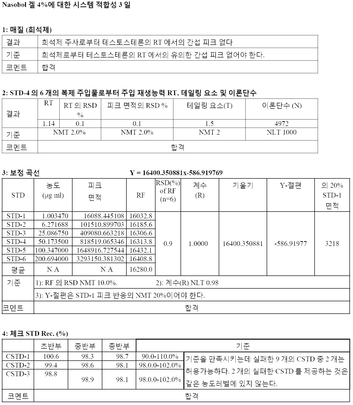 Figure pat00131