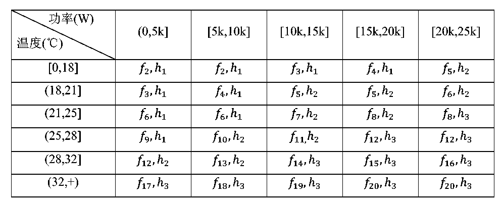 Figure CN104566816AD00122