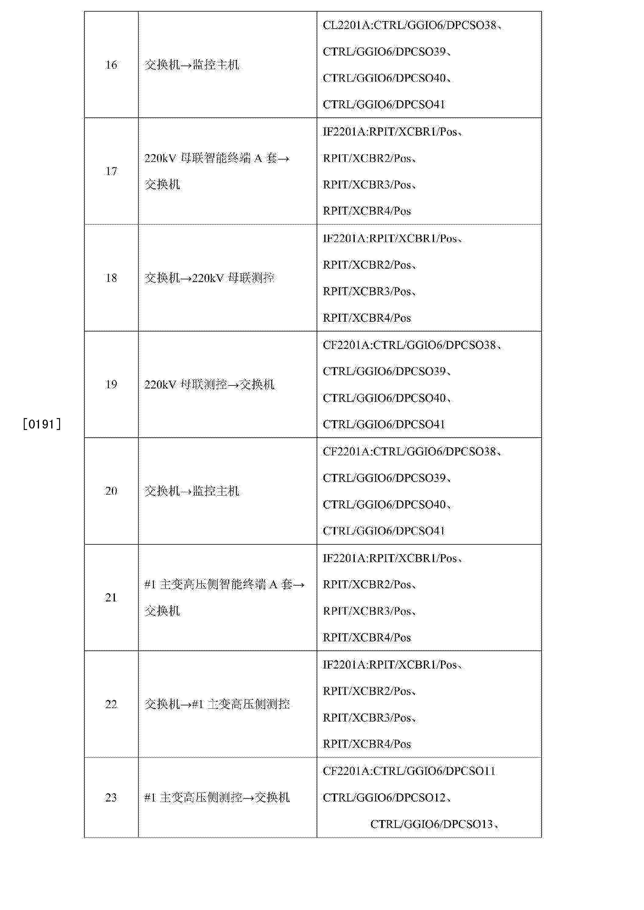 Figure CN105573283AD00351