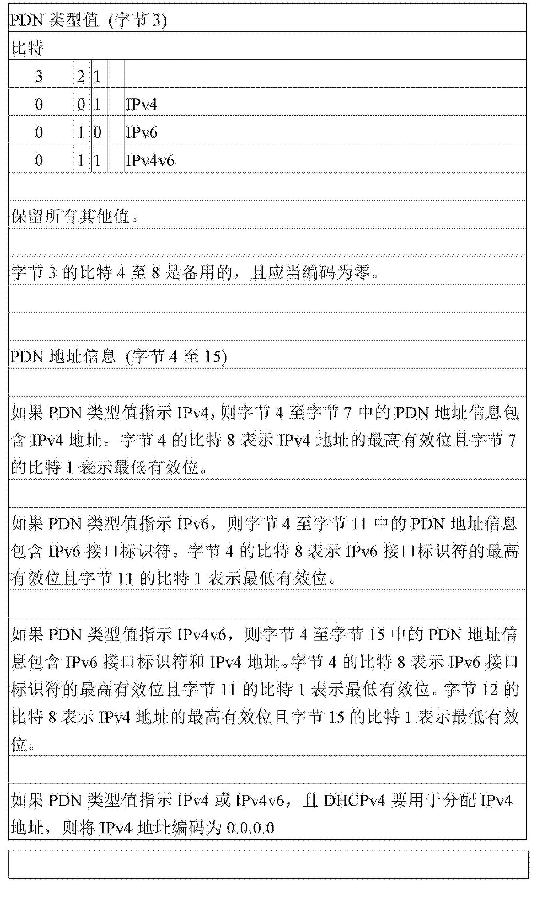 Figure CN103229546BD00371