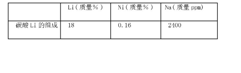 Figure CN101942563AD00081