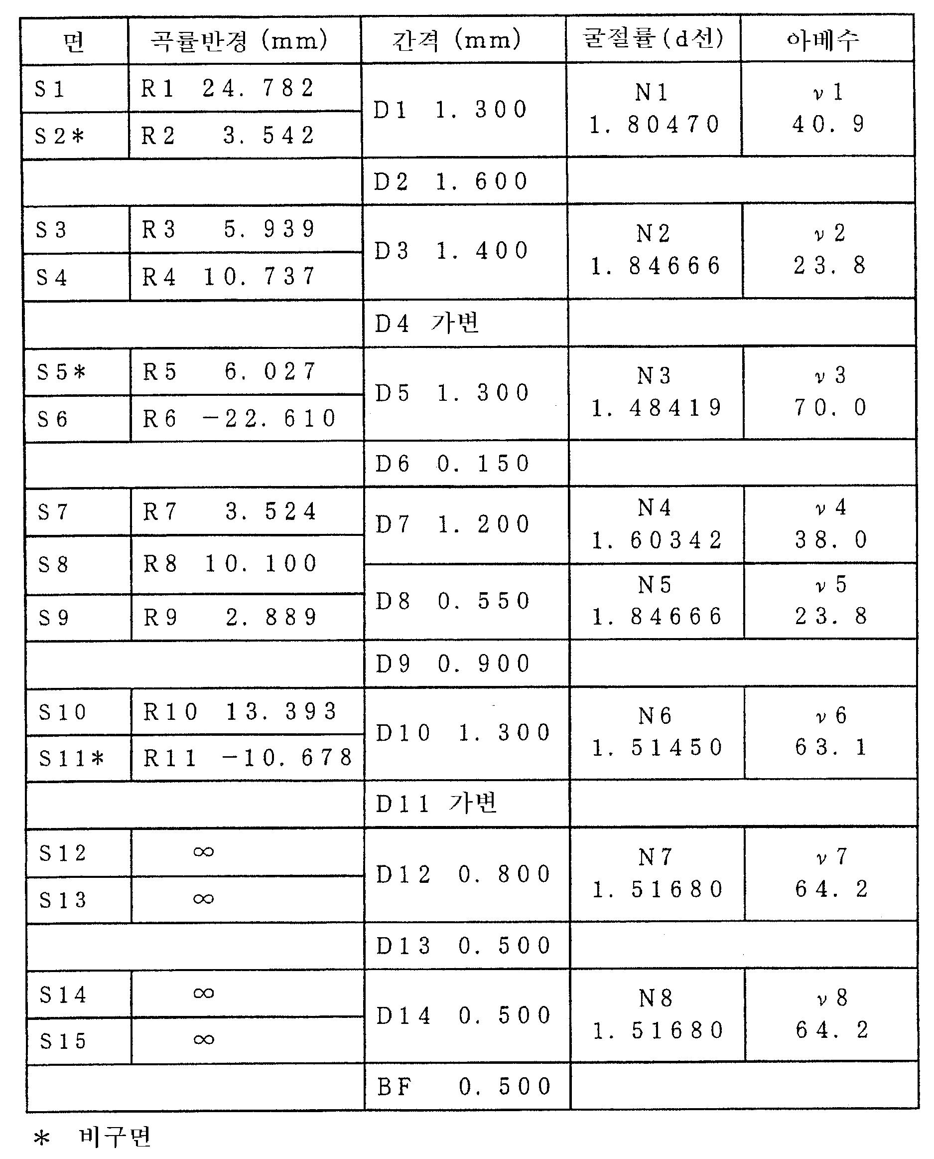Figure 112005021782010-pat00002